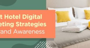 Latest Hotel Digital Marketing Strategies for Brand Awareness