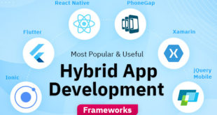 Most Popular & Useful Hybrid App Development Frameworks